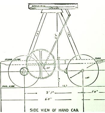Railroad Handcar History